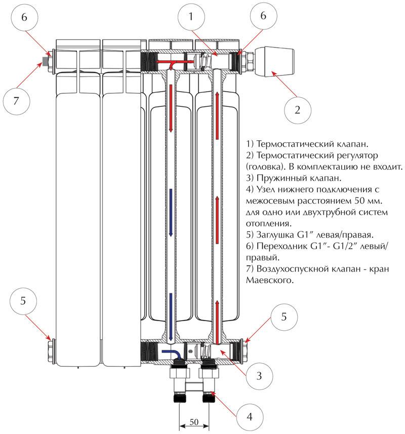 Радиатор с нижним подключением