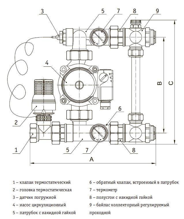 Конструкция нососно-смесительного узла Profactor PF MB 840