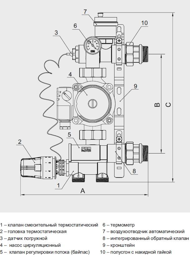 Конструкция Насосно-смесительный узел Profactor PF MB 841